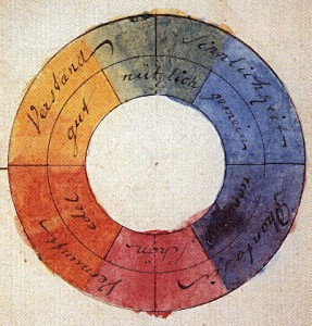 Goethe's color wheel, 1810